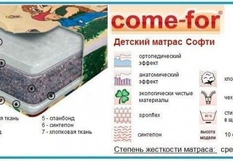 Матрас «Софти» (Come-for)