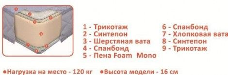 Матрас «Mono Roll» (Come-for)