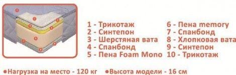 Матрас «MemoRoll» (Come-for)