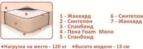 Матрас «Mini Roll » (Come-for)